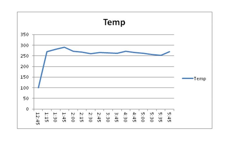 WSM-Chart.jpg