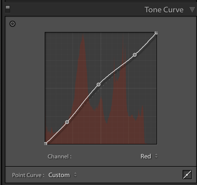 Altered Red Color Tone Curve