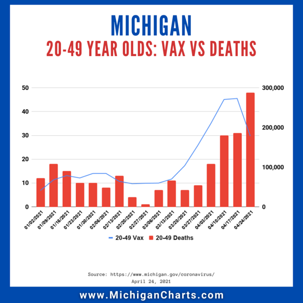 April 24 - vax vs deaths.png