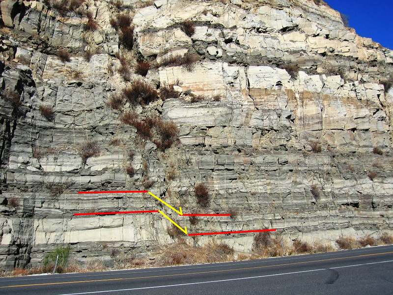 Fault Illustrated
