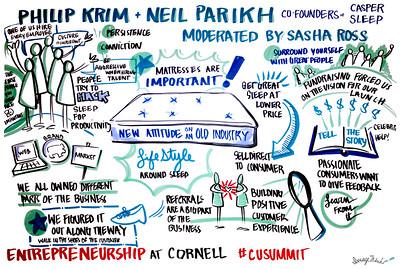 Cornell Entrepreneurship - Summit - 110615
