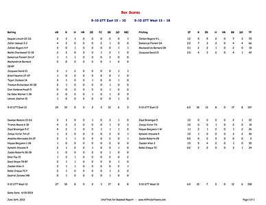 2013 Little League East vs West Box Scores