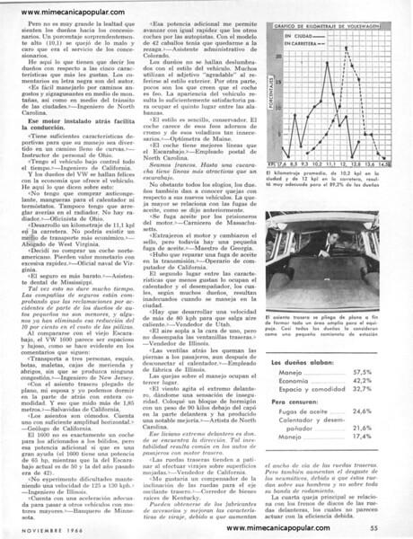 informe_de_los_duenos_volkswagen_1600_noviembre_1966-02g.jpg