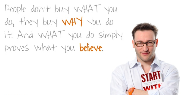 Sinek Start with Why.png