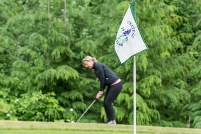 Activities - Fairmont Chateau Golf