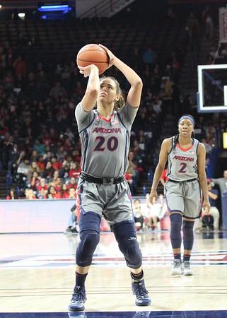 2019 Arizona Womens Basketball