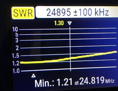 End Fed Half Wave 80 Meter Antenna