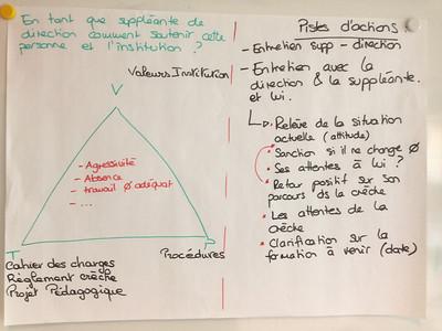 HETS : CEFOC : Différenciation 2013