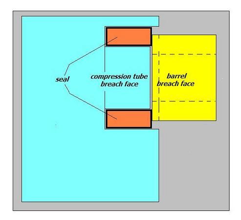 HW 97K breech seal compression values.JPG