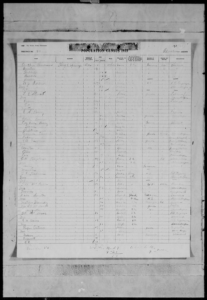 1935 florida census- high springs smith mcall family.jpg