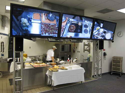 FIU Hospitality Behind the Scenes