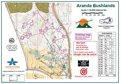 20 February 2019 Aranda Bushlands