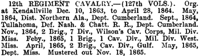 Indiana - 12th Cavalry (127th Vols).png