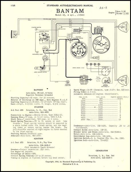 1940_AEA _tune_up_Spec.jpg