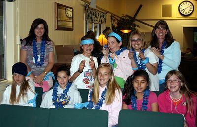 Girls Retreat - April 8, 2008