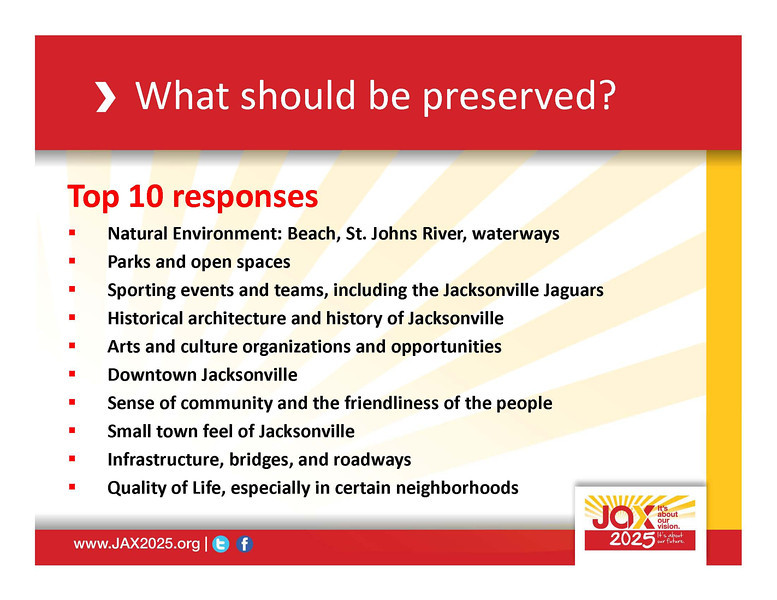 JAX2025-Survey-Results_Page_09.jpg