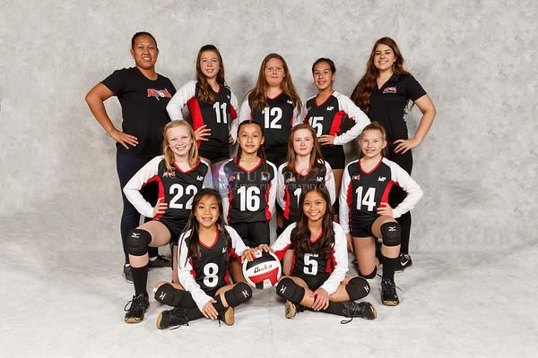 12-1 Thunder Regional Team