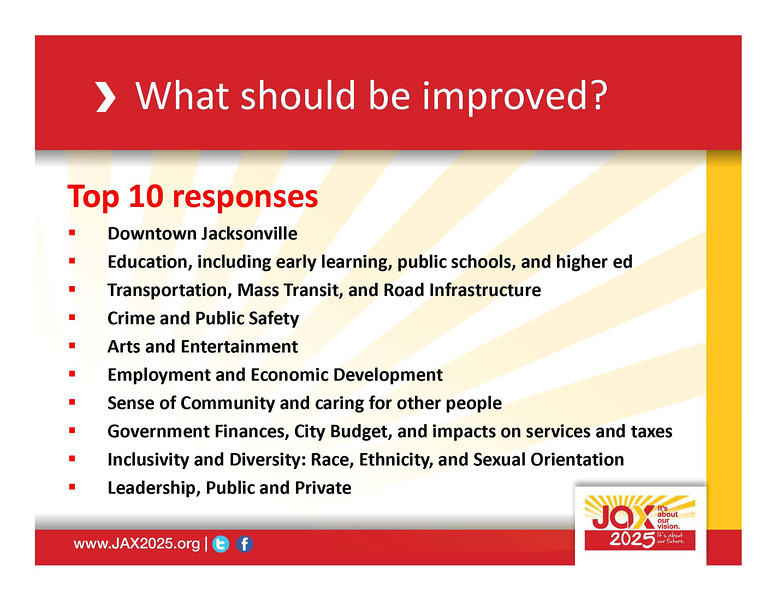 JAX2025-Survey-Results_Page_13.jpg
