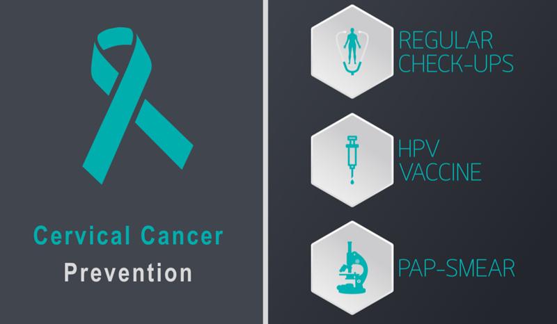 Cervical Cancer.png