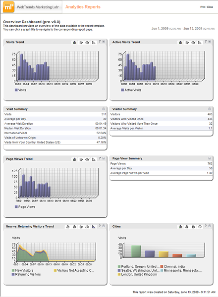 Default Overview Dashboard.png