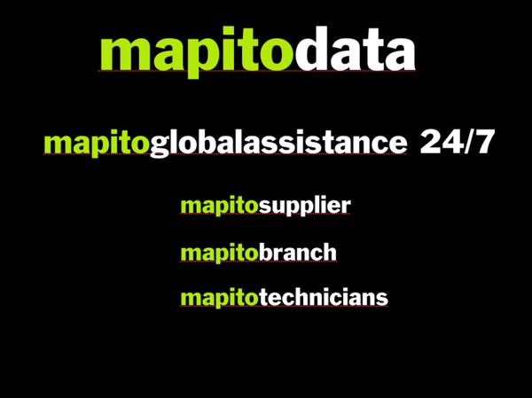 MAPITO Premium Research🔶