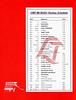 1987-10-04vb Bowling Green Press Guide (Back)