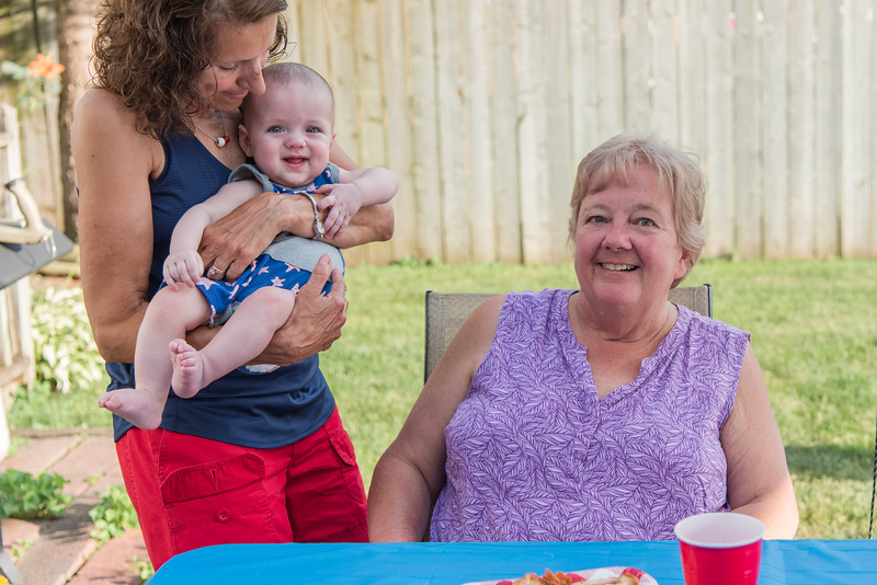 Potrikus Family Fourth of July 2020 -31.jpg