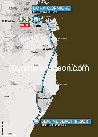 Tour of Qatar Stage 6: Sealine Beach Resort > Doha, 113kms