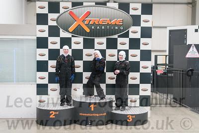 2019 Xtreme Karting Falkirk
