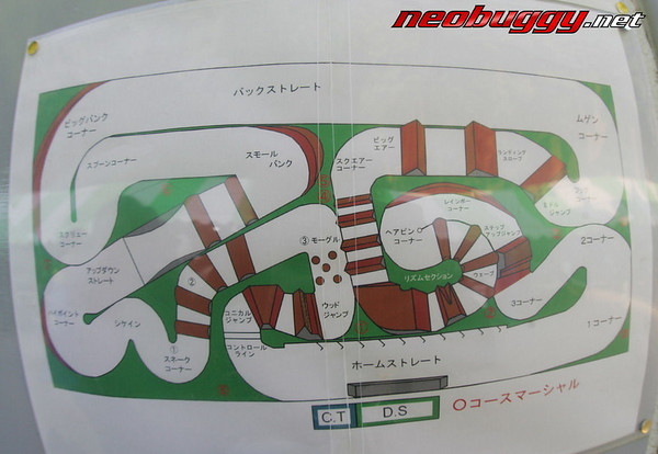 2008 Japanese Nationals