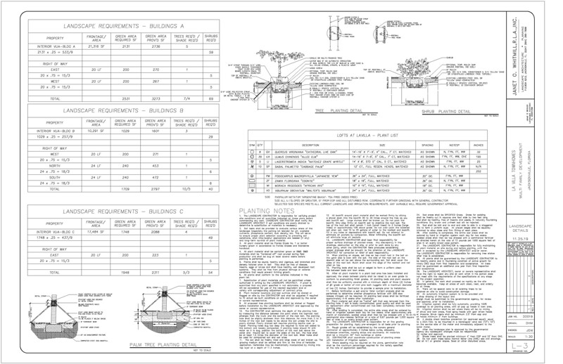 20191212_DDRB AGENDA PACKET_Page_047.jpg