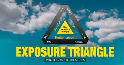 Exposure in Photography and Exposure Triangle