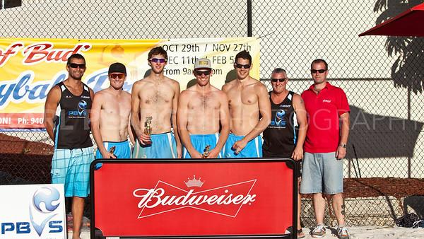 Summer of Budweiser - Beach Volleyball Pro #1 (Finals)
