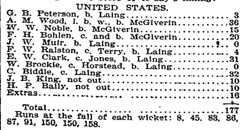 Canada United States (Wissahickon) Sept 1894