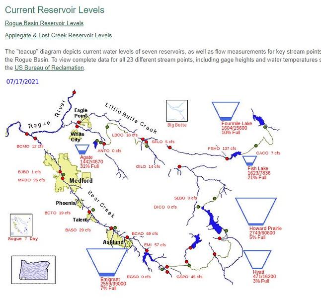 lake levels.JPG