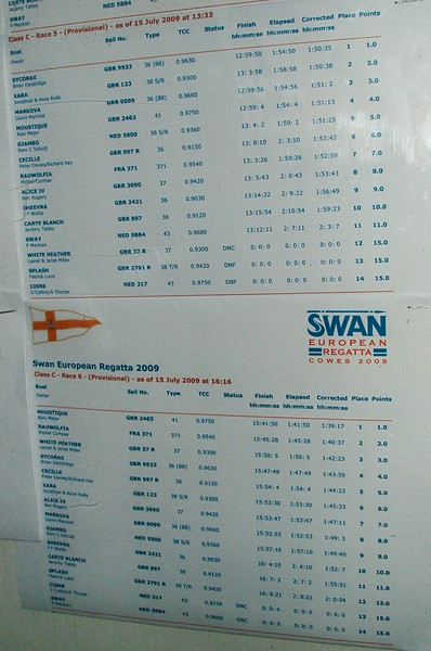 090719_Swan Regatta_0126.jpg