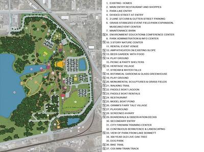 Bonnet Springs Park
