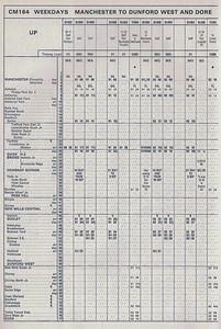 Manchester to Woodhead & Dore 1979 WTT