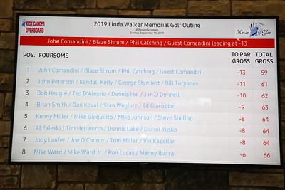 Linda Walker Golf Outing 2019