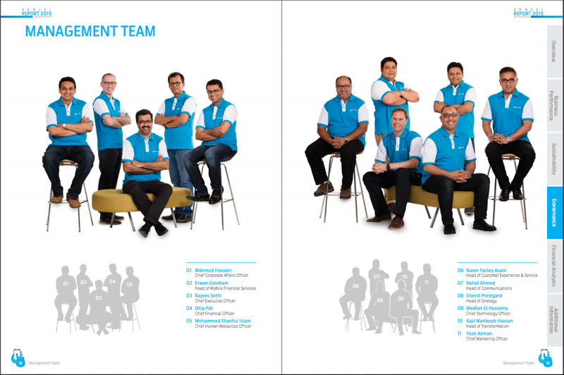 GrameenPhone Annul Report-06.png