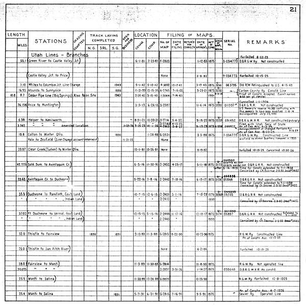 D&RGW-Utah-Lines-Branches_sheet-21.jpg