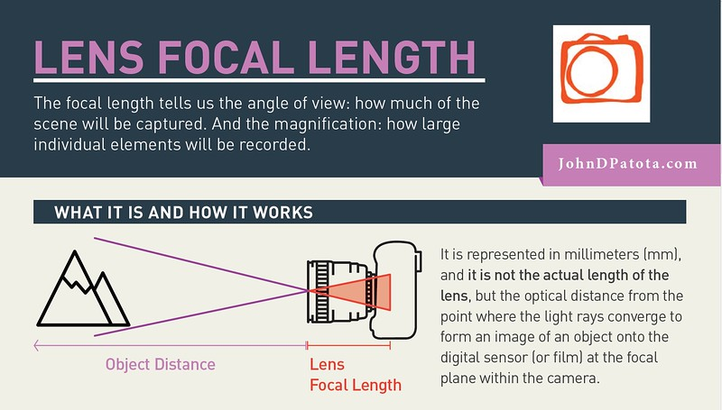 Lens-Focal-Length-1.jpg
