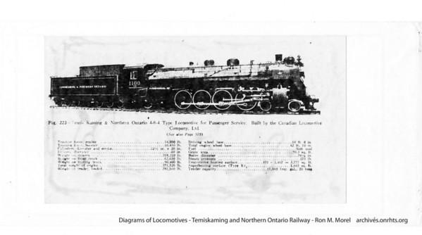T&NO - Diagrams of Locomotives by Morel