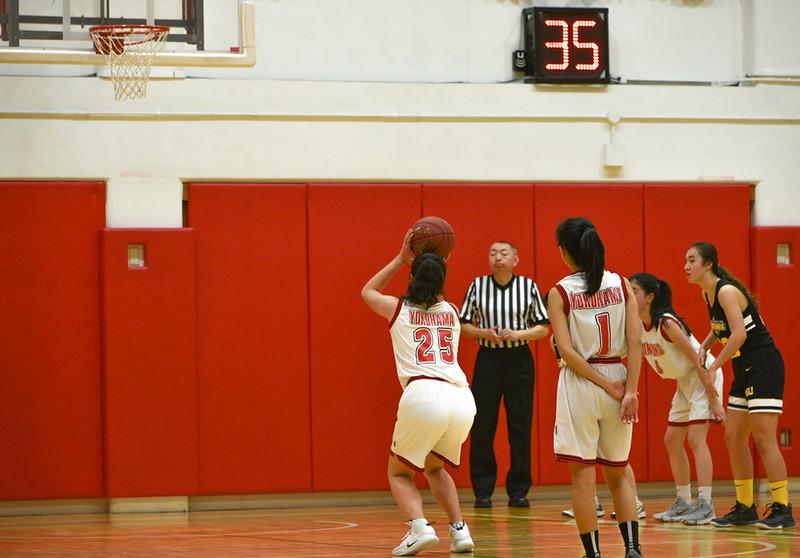 MS Girls basketball-YIS_1288-20200129.jpg