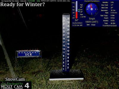Snowcam Blackboard First Test 11-12-13