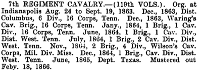 Indiana - 7th Cavalry (119th Vols).png