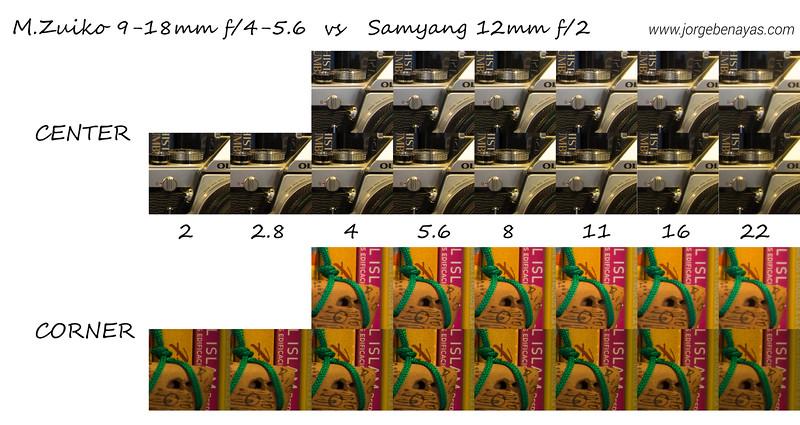 M.Zuiko 9-18mm f4-5.6 vs Samyang 12mm f2.jpg