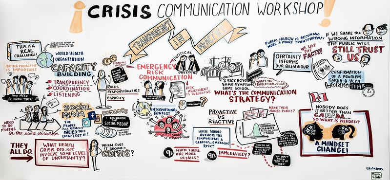 Crisis Communications Workshop-61.jpg