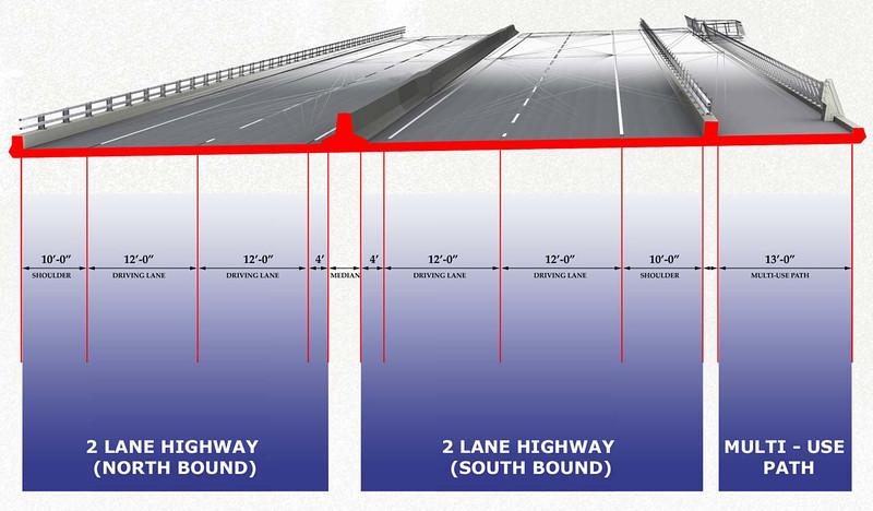 sakonnet_bridge_lane_profile_web.jpg