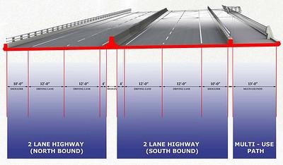 Freeway Pedestrian Bridges